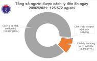 Sáng 20/2, không ca mắc COVID-19, Việt Nam chữa khỏi 1.627 bệnh nhân