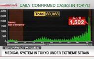 Nhật Bản: Chuyên gia cảnh báo nguy cơ bùng nổ ca COVID-19 ở thủ đô